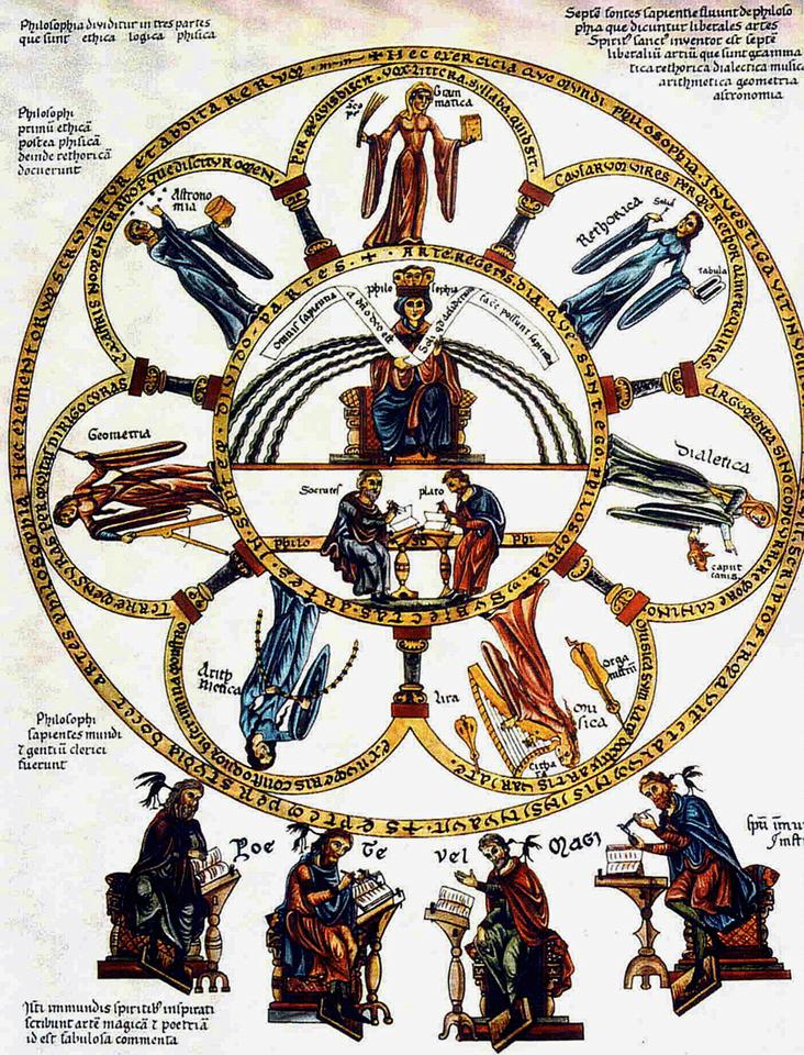 12世紀後半の細密画から絵解きするリベラルアーツ